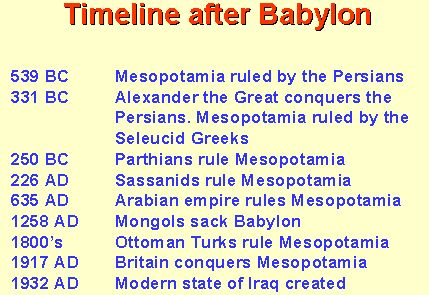 Timeline - My Site....About Babylon